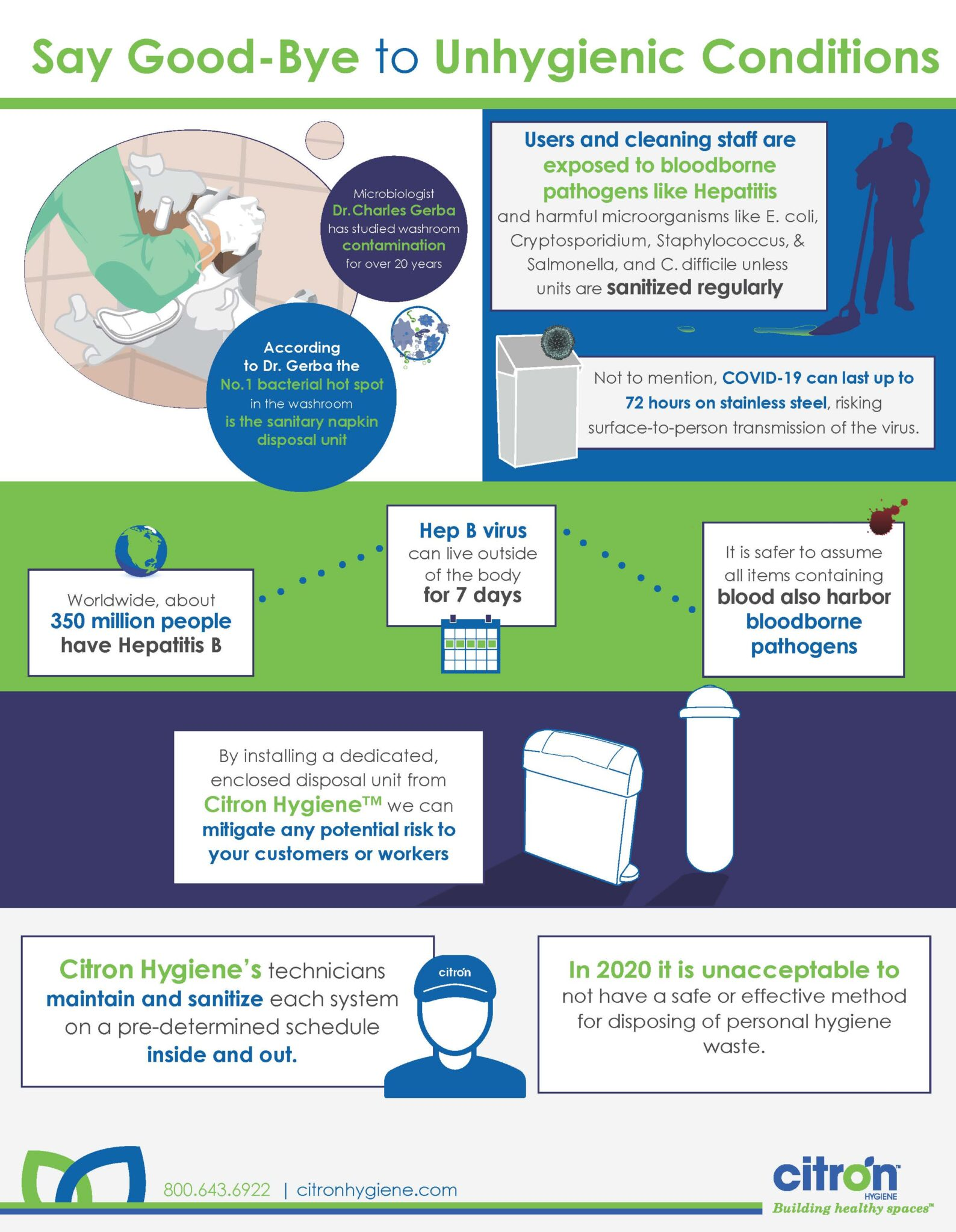 infographic on cross contamination and reducing infection/germs inside sanitary waste units