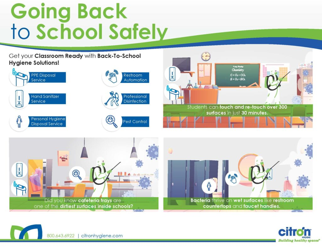 back to school safely hygiene infographic