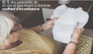 "image of elderly woman holding a diaper with the quote: ""51% of people aged 65 and over living at home suffer from incontinence"""